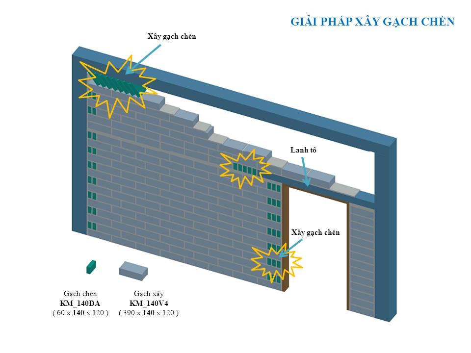 Tư vấn xây gạch xi măng cốt liệu